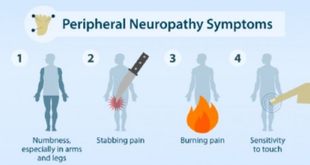 symptoms of neuropathy
