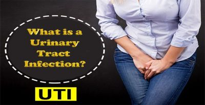 What is a UTI