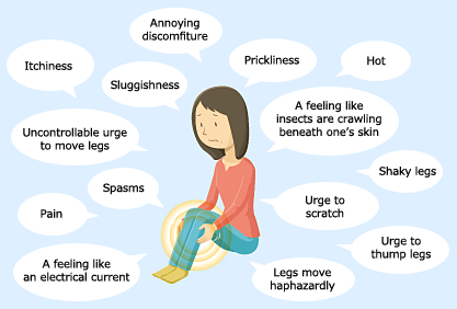 symptoms of rls